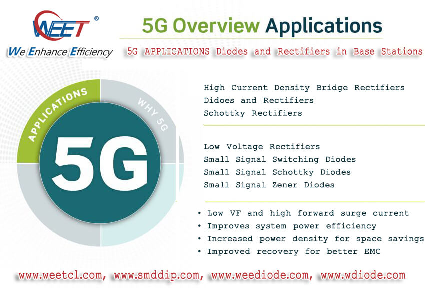 WEET WEE Technology 5G APPLICATIONS of Diodes and Rectifiers in Base Stations System Architecture